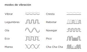 We Vibe vibrador Nova rosa diferentes movimientos y vibraciones